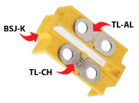 Terminal strip covers are colour coded and supplied with terminal lugs